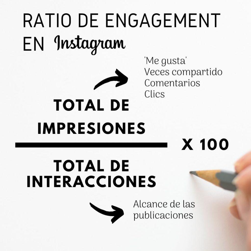 calcular engagement instagram