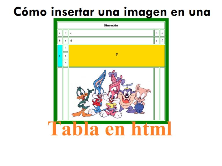 cómo insertar una imagen en una tabla en html
